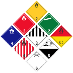 Guide for Hazardous Materials Classification